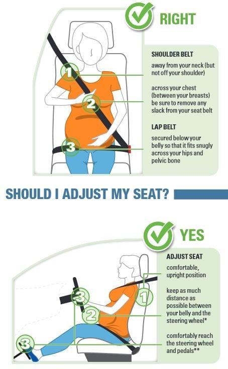 prognancy-and-seatbelts